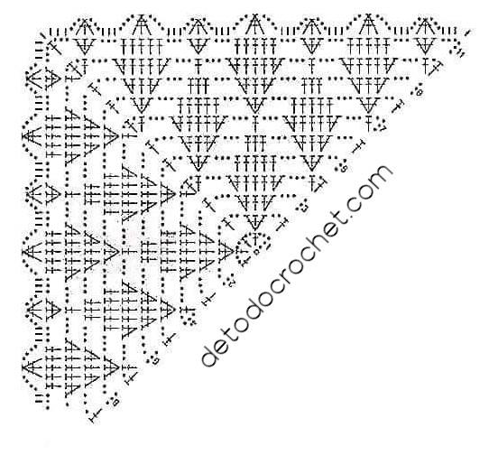 esquema-hojas-crochet