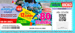 karunya-plus-kerala-lottery-result-kn-363-today-08-04-2021