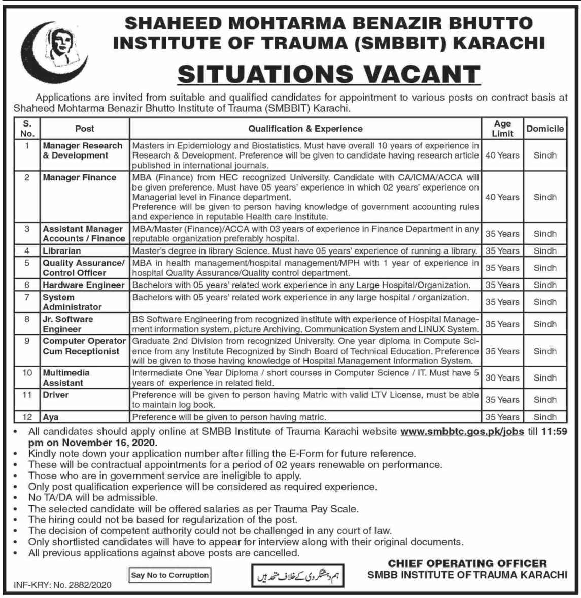 Shaheed Mohtarma Benazir Bhutto Institute of Trauma Jobs 2020 Sindh
