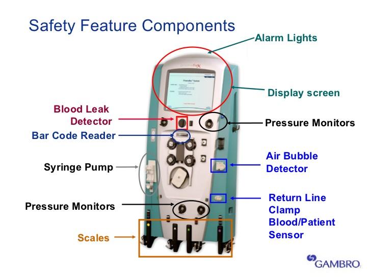 Fresinius 2008k Troubleshooting manual Product Support Documentation