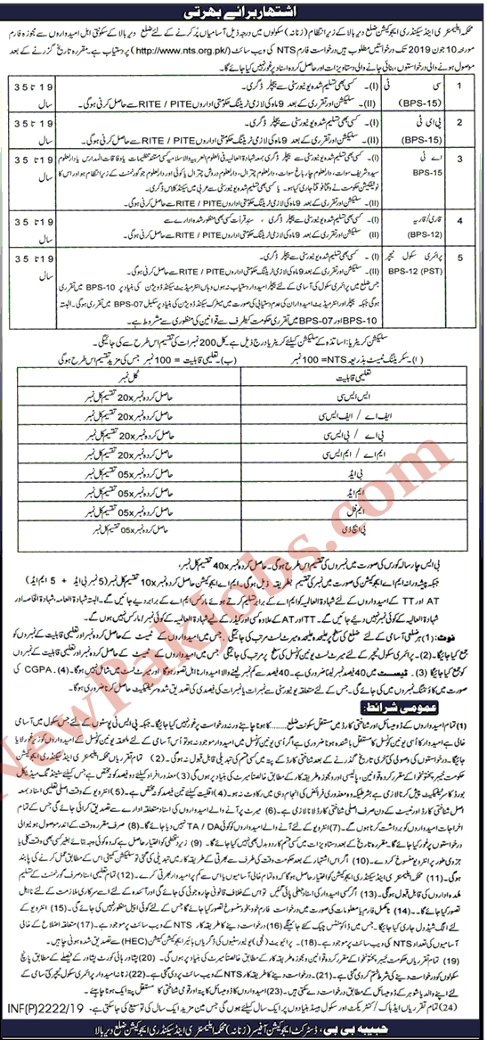 educators Jobs nts 2019