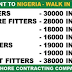 Nigeria Recruitment for Indian: Onshore Contracting Company