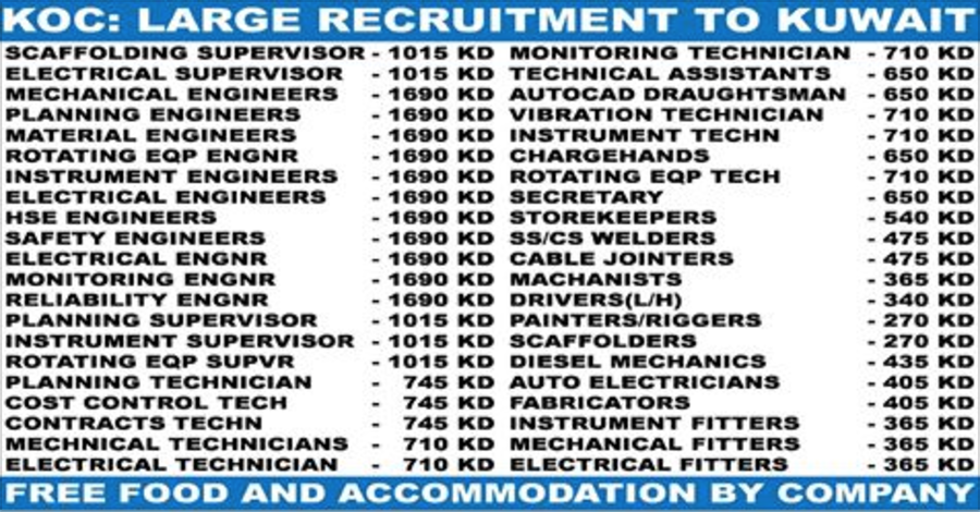 KOC: URGENT RECRUITMENT TO KUWAIT | APPLY NOW | All Gulf Vacancy