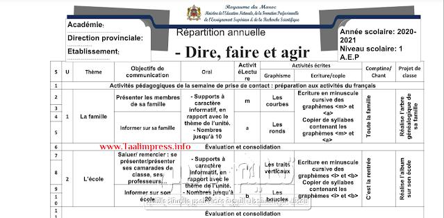 التوزيع السنوي لمادة اللغة الفرنسية للمستوى الأول ابتدائي dire faire agir