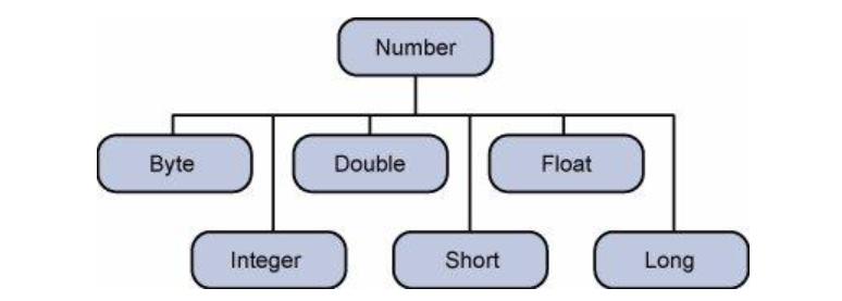 Java tutorial in hindi
