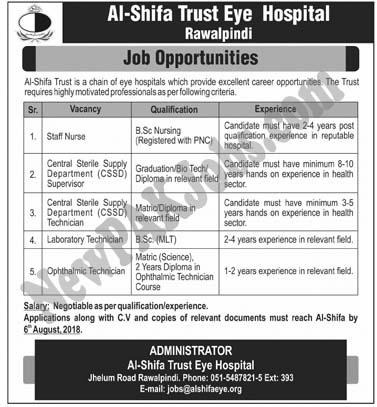 Fresh Jobs in Al Shifa Trust Eye Hospital Rawalpindi