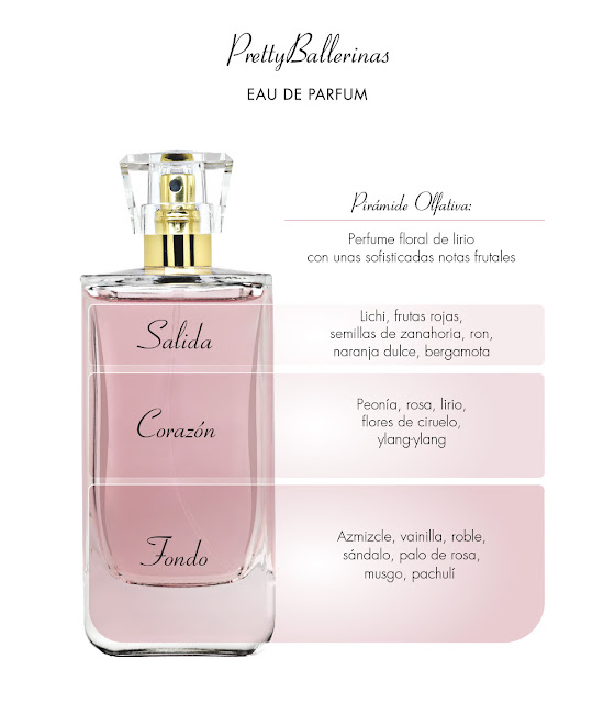 PrettyBallerinas, Essence née à París, Perfume, Fragancia, Beauty, Livestyle, Mascaró, New, Presentación, Only You, Carmen Hummer