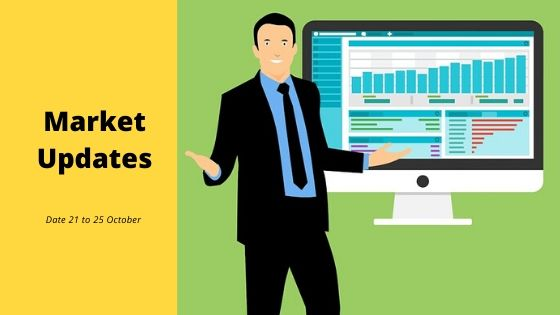 Weekly Market Updates | Stocks in News in Indian Market