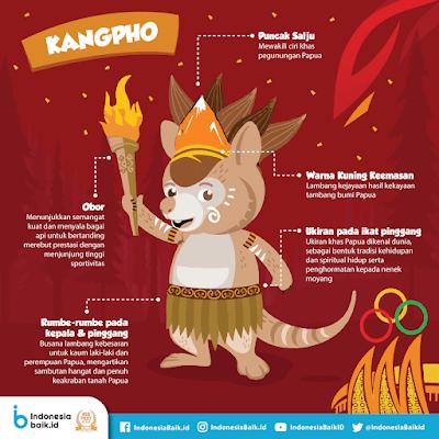 Kangpho maskot PON XX Papua