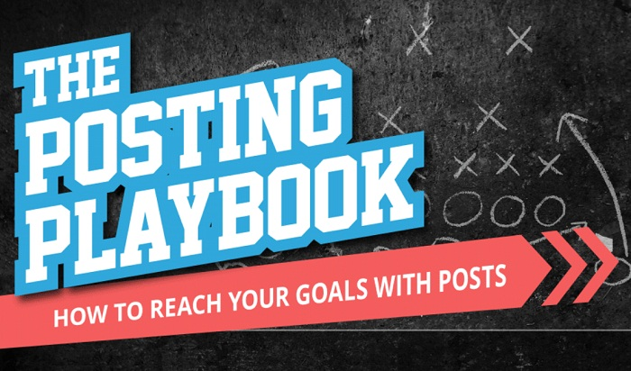 #SocialMedia Posting Playbook For Facebook and Twitter - #infographic #marketing