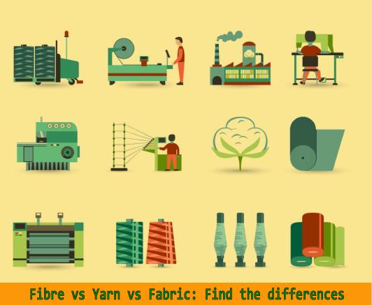 Fibre vs Yarn vs Fabric