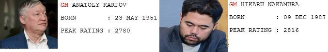 Anatoly Karpov never got win against Hikaru Nakamura