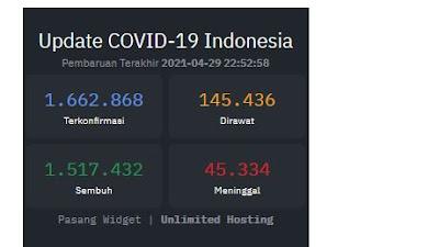 Cara Pasang Widget Statistik Covid19 Atau Corona Virus Di Website