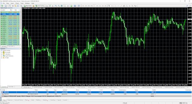 MT4 Trading Platorm