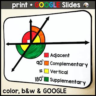 Angle pairs math word wall reference - print and digital