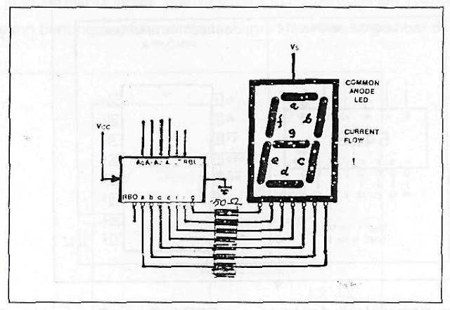 rangkaian decoder