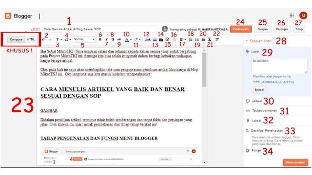 Fungsi menu pada Blog