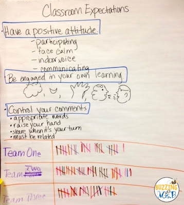 Modeling and coteaching are important parts of instructional coaching and the coaching cycle. But they can be scary, too! This post includes four BIG ideas for being prepared for modeling and coteaching, especially in elementary classrooms. Scheduling, planning and preparation for the lesson, materials, and classroom management go a long way to reducing stress and maximizing the effectiveness of this classroom support.