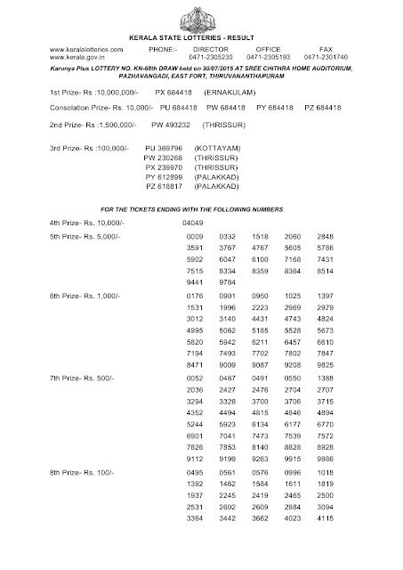 Official result of Kerala lottery Karunya plus_KN-68