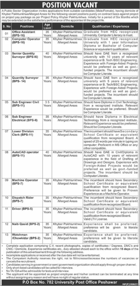 Public Sector Organization Management Posts Peshawar 2021