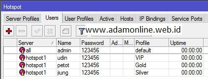 Username dengan Limitasi Bandwidth/Kecepatan Internet