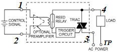 BONGKAR MOTOR INDOOR AC ~ NASACOMCENTER 085727182241