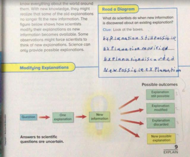 حل الوحدة الأولى كتاب الطالب علوم منهج إنجليزي صف خامس فصل أول