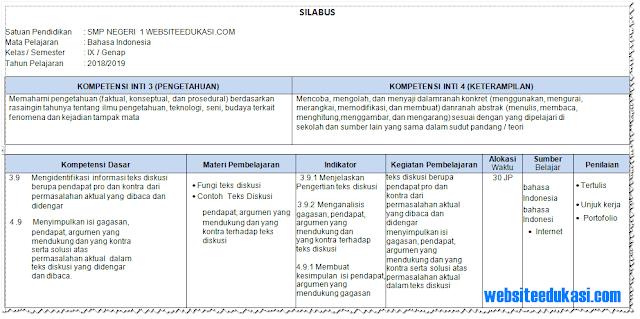 Silabus Bahasa Indonesia Kelas 9 Semester 2 K13 Revisi 2018