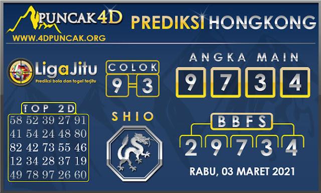 PREDIKSI TOGEL HONGKONG PUNCAK4D 03 MARET 2021