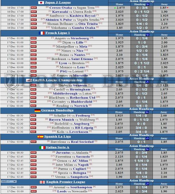 Jadwal Pertandingan Sepakbola Hari Ini, Rabu Tgl 16 - 17 Desember 2020