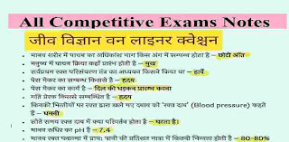 Biology Most Important Questions In Hindi PDF