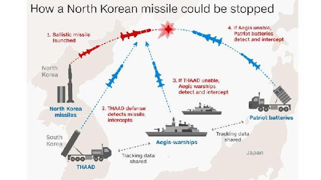 Korea Utara: Kami Siap Perang Besar-Besaran Lawan AS