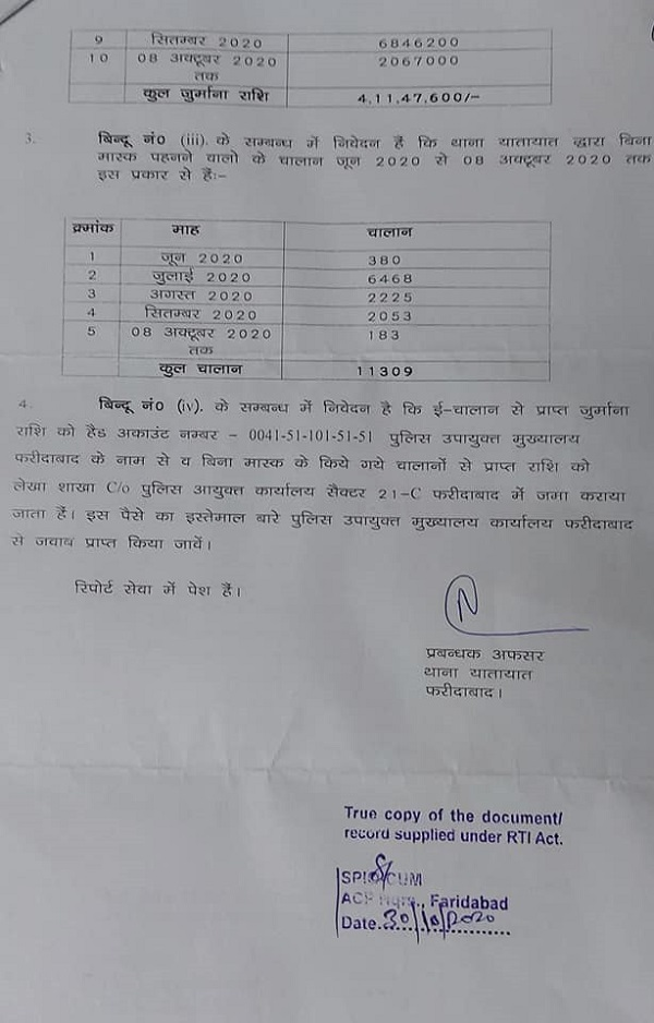faridabad-traffic-police-latest-news-in-hindi