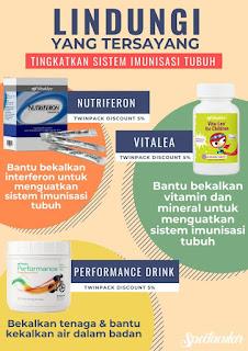 Adakah Vitamin C Membantu Ketika Penularan Wabak Coronavirus