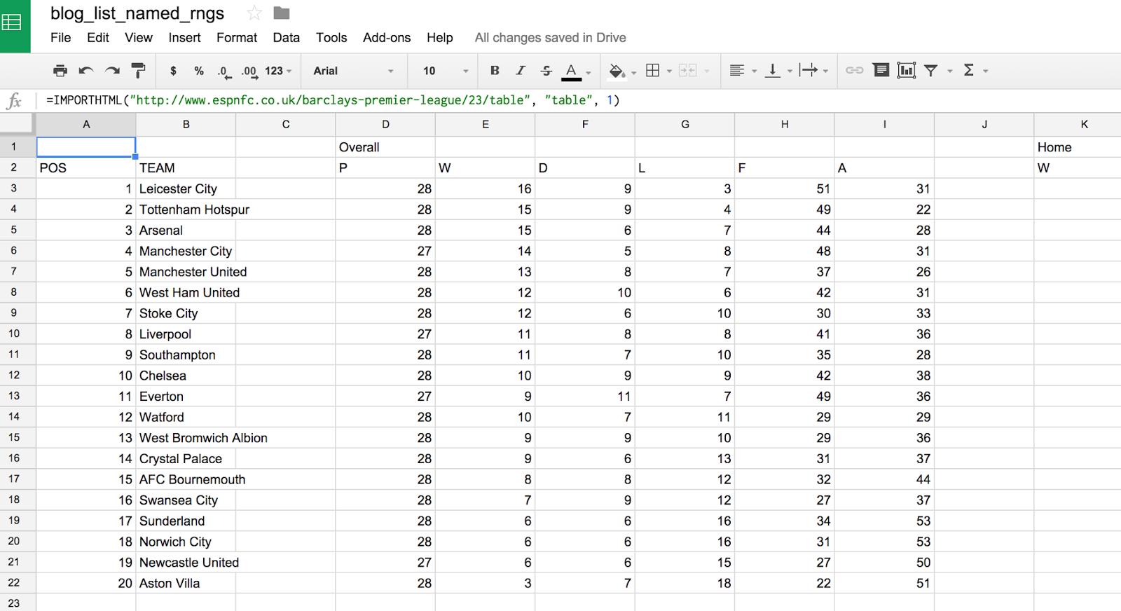 Datatable Worksheet