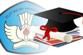 Administrasi dan Informasi Pendidikan, Pilihan Teratas di Pencarian