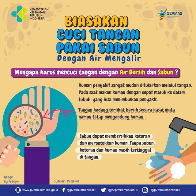 Poster Mencuci Tangan