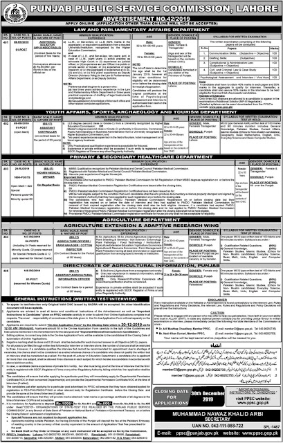 PPSC Jobs 2019 for Agriculture and Medical Department