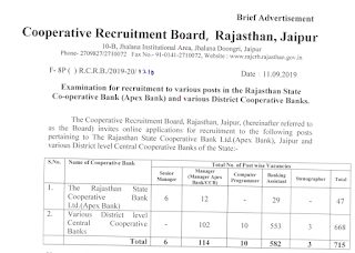 Raj Cooperative Bank  (RSCB) Banking Assistant Previous Question Papers