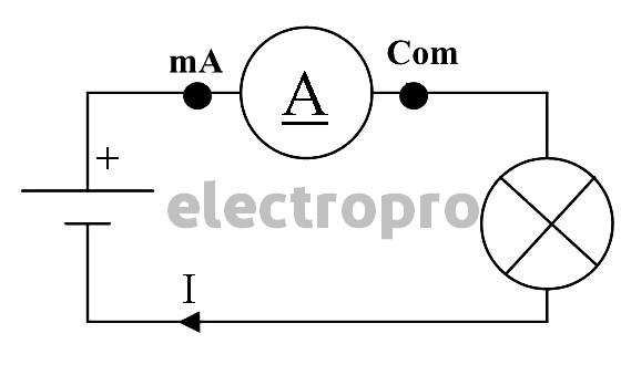 ربط جهاز الامبير متر في الدارة الكهربائية