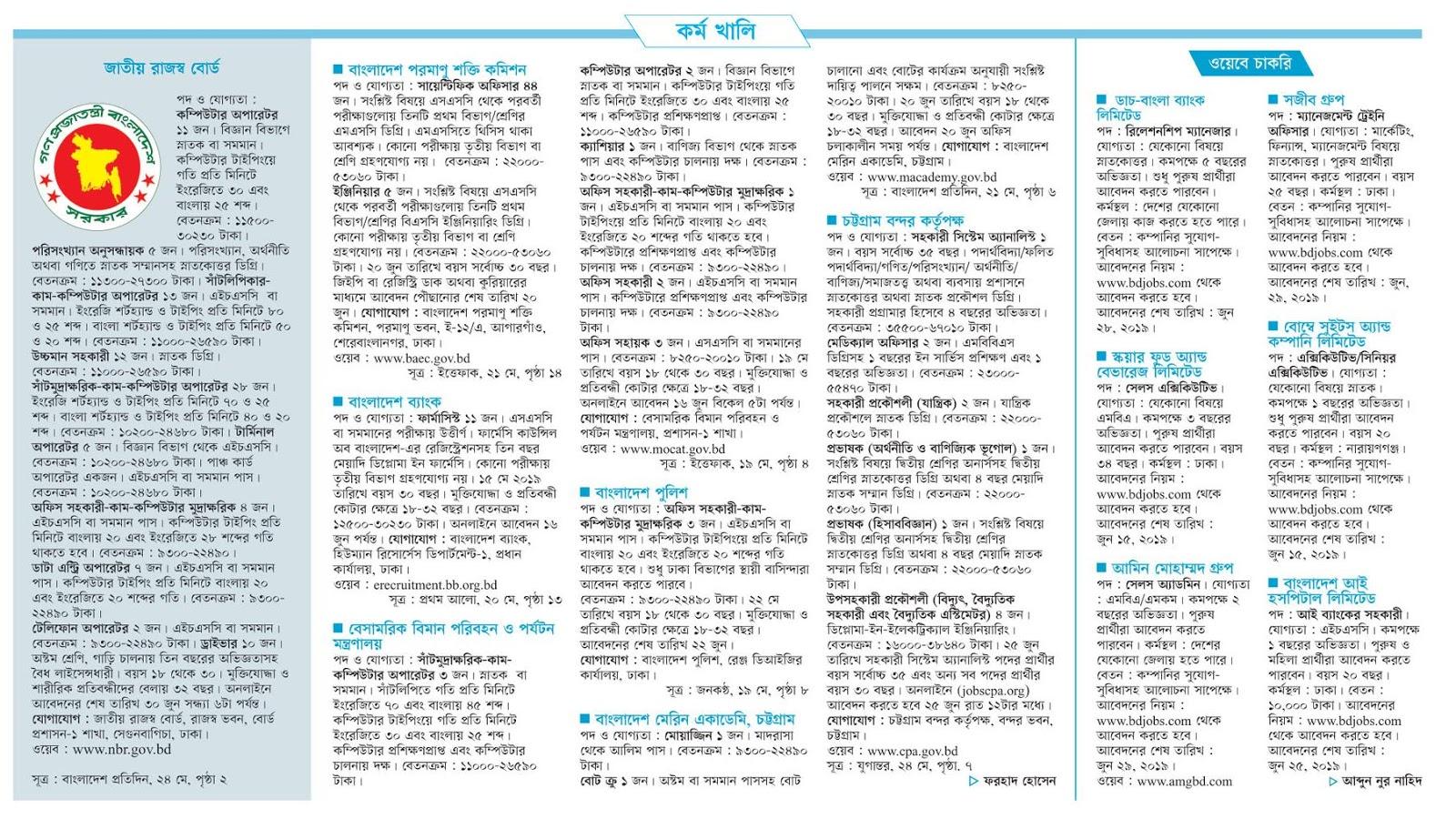 জুন মাসের যত সরকারি চাকরির বিজ্ঞপ্তিগুলো একসাথে দেখুন আবেদনের লিংক সহ