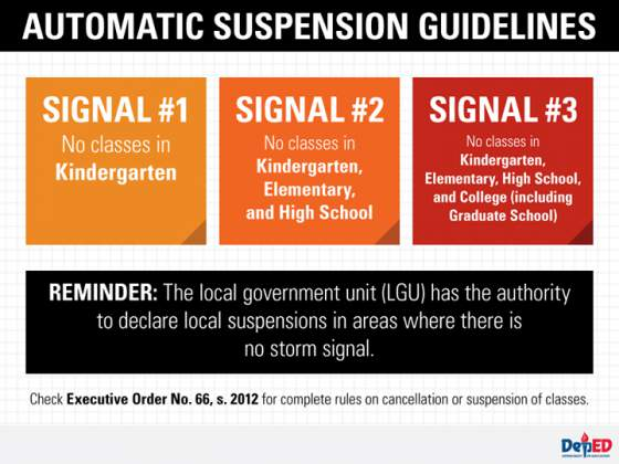 Image: Suspension of Classes Guidelines