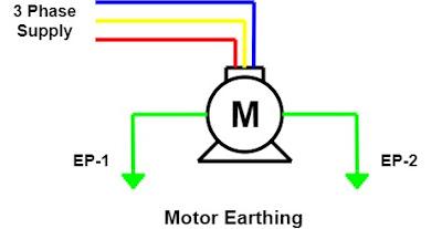 Motor Earthing