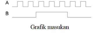 contoh-soal-gerbang-logika-1