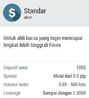 perdagangan mata uang asing