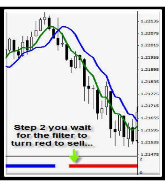 Currency trading course