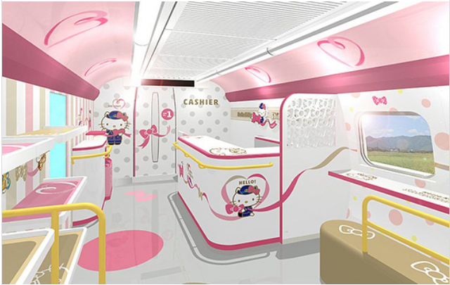 The whole room Coated Motif Hello Kitty