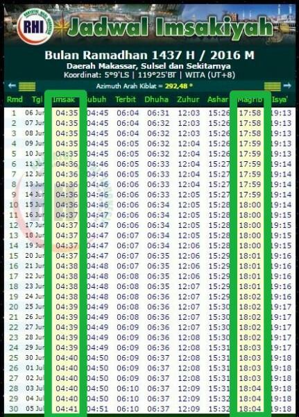 Jadwal Lengkap Imsakiyah Dan Waktu Berbuka Ramadhan 1437 H..