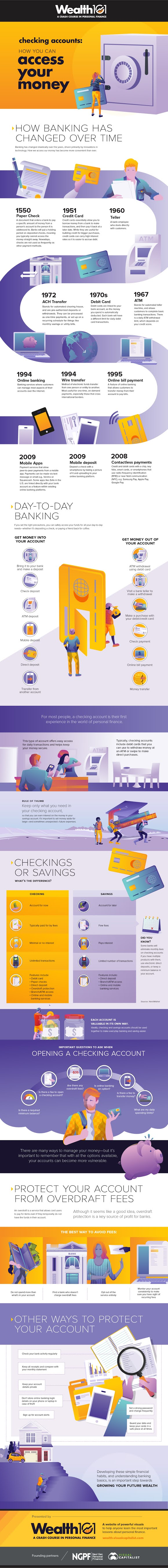 Checking Accounts: How You Can Access Your Money #infographic