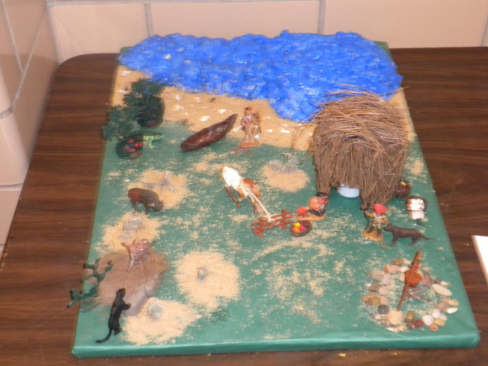 Mcadams 4th Grade Indian Project